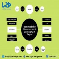Best web development company in India